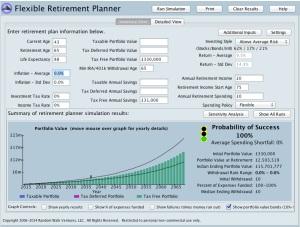 Retirement planner ISA base case