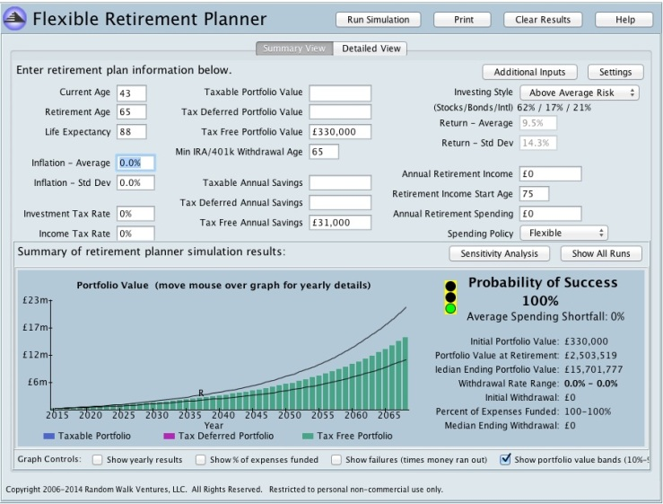 Retirement planner ISA base case