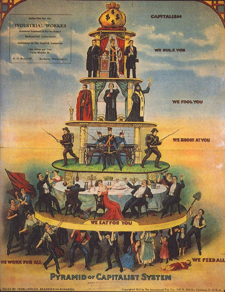 pyramid_of_capitalist_system1